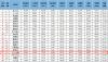 网贷之家发布4月百强榜,向上金服跻身行业TOP20