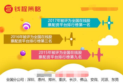 2016股票配资平台排名:最新2018全国股票配资平台排名,前五名曝光!