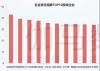中国游戏企业社会责任报告:掌趣科技入围TOP10 多样化传递正能量
