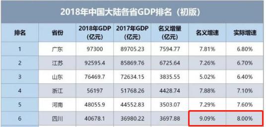 四川经济总量过百亿的县市_四川经济繁荣照片