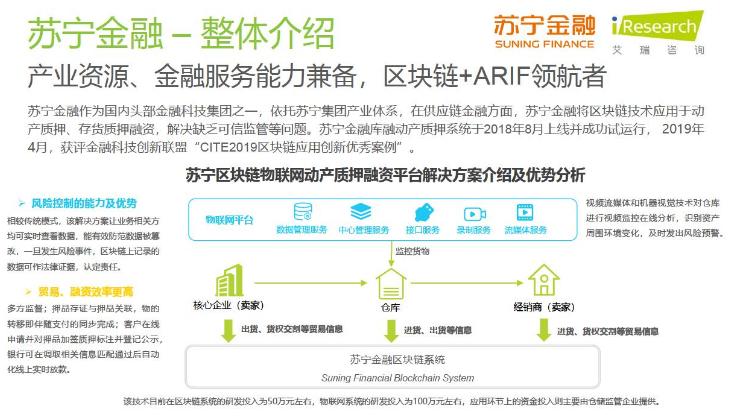 艾瑞发布区块链+供应链金融研究报告 苏宁金融被点赞