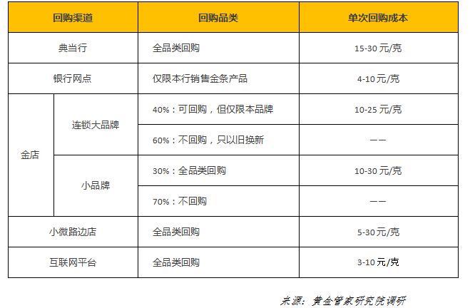 http://www.weixinrensheng.com/caijingmi/1456895.html