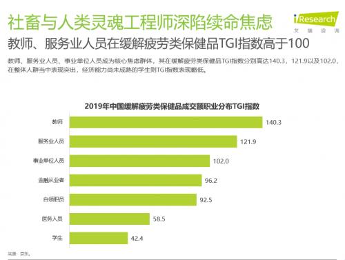 《2019年中国大健康消费发展白皮书》发布 主流电商平台保健类产